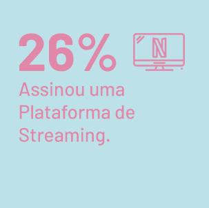 Plataforma de Streaming